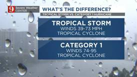 Tropical Storm versus Category 1 Hurricane: What's the difference?